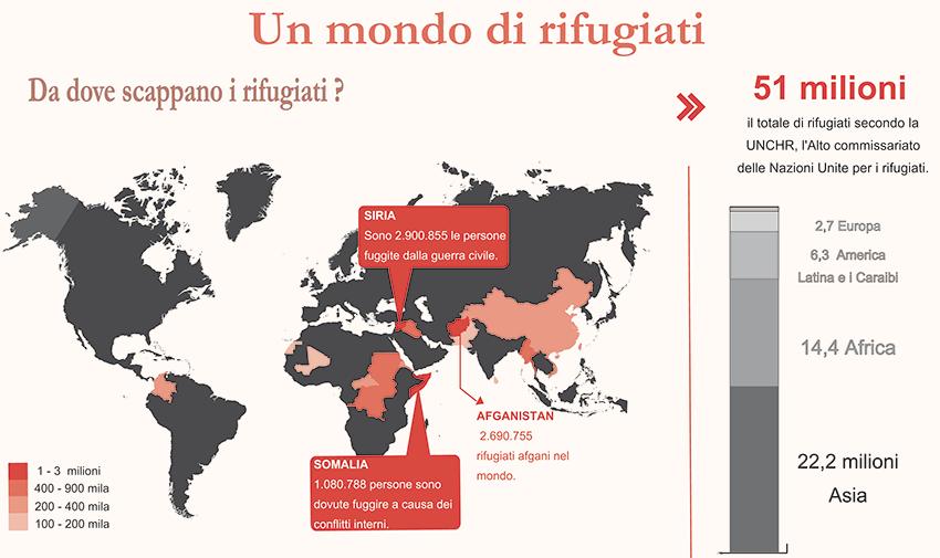 Un mondo di rifugiati 1