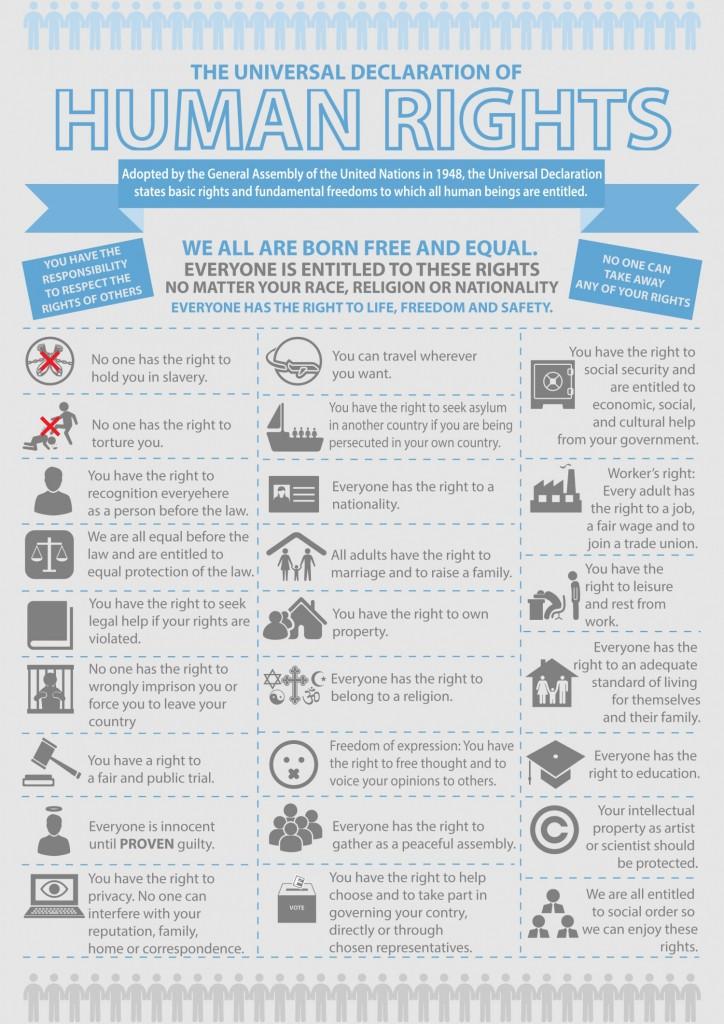infografica_diritti umani_Arsalan89