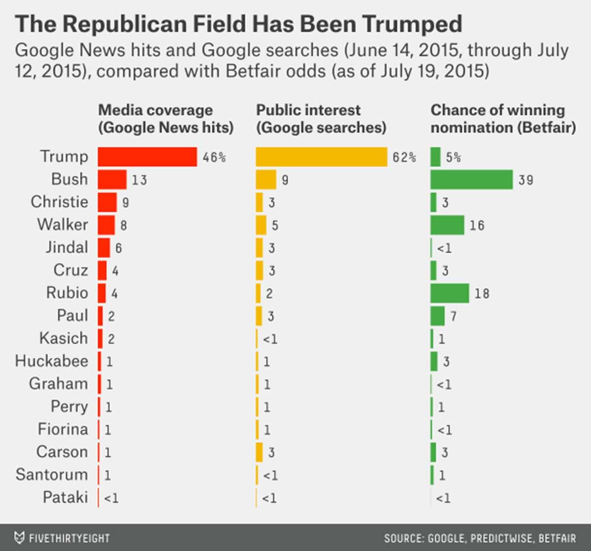 trump-presidential-polls